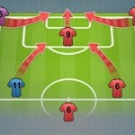 Football Director 2011/2012 Review (iOS)