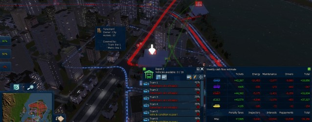 Cities in Motion 2 Review (PC)