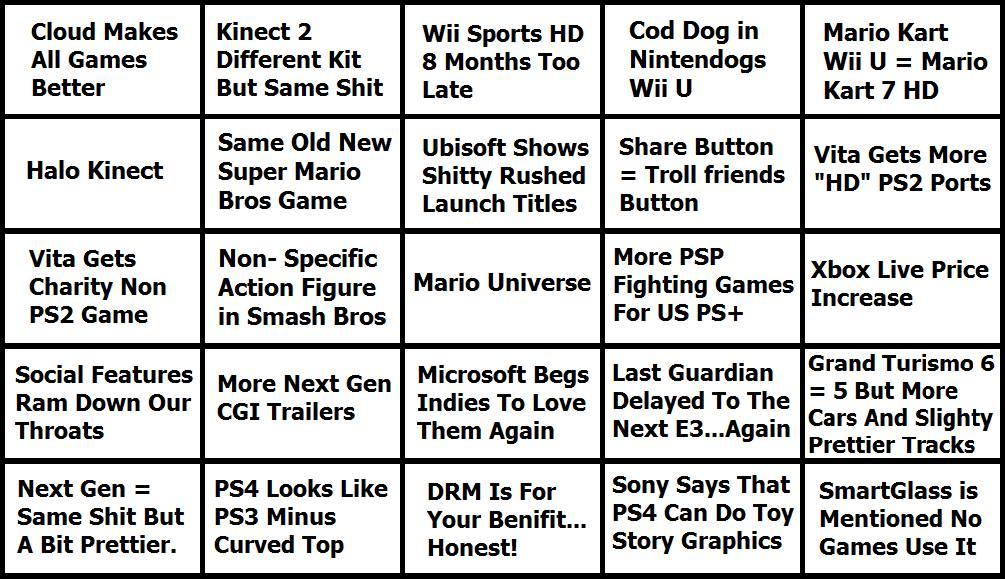 E3 Bullsh*t Bingo